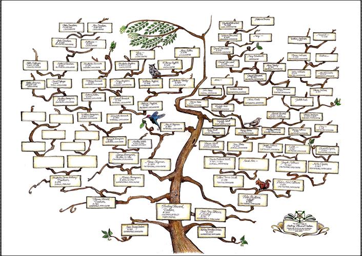 family tree printable charts