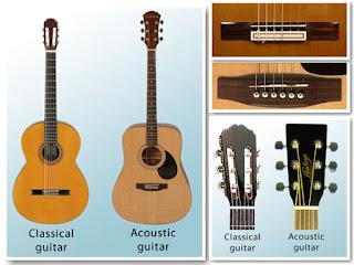 классическая и акустическая гитара