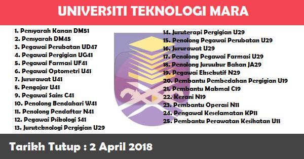 Jobs in Universiti Teknologi Mara (UiTM) (2 April 2018)