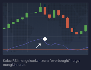 strategi trading binary paling joss
