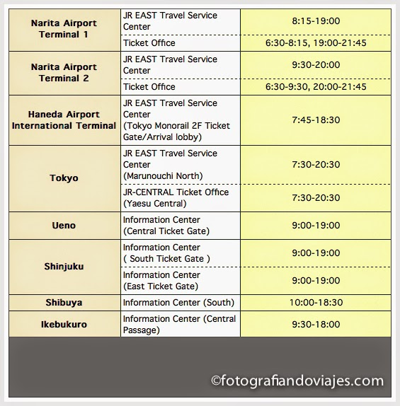 Oficinas de canje del JR pass en Tokyo horario ,jrpass