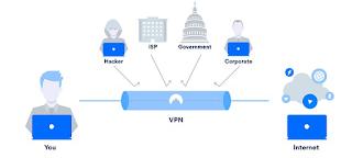 Rekomendasi Aplikasi VPN Terbaik 2020 Untuk Android
