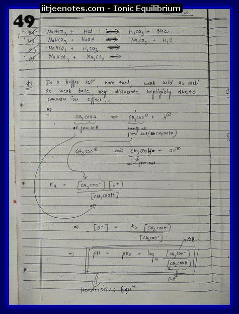 ionic equilibrium chemistry1