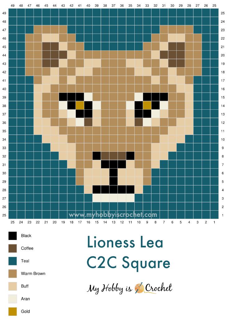 Lioness Lea C2C Graph