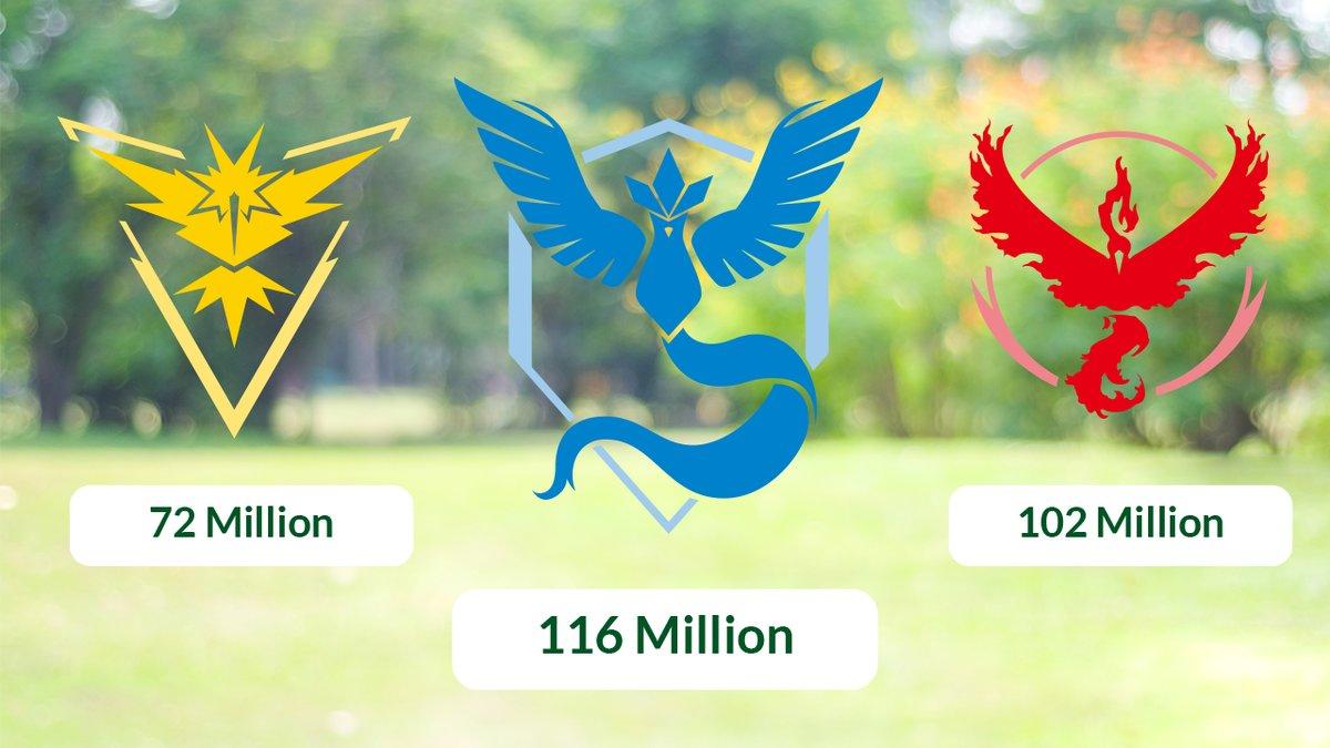 El equipo Mystic gana el evento de pokémon de tipo Planta en Pokémon GO