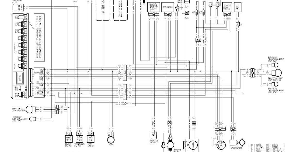 [DIAGRAM] Wiring Diagram Kelistrikan Shogun 110 FULL