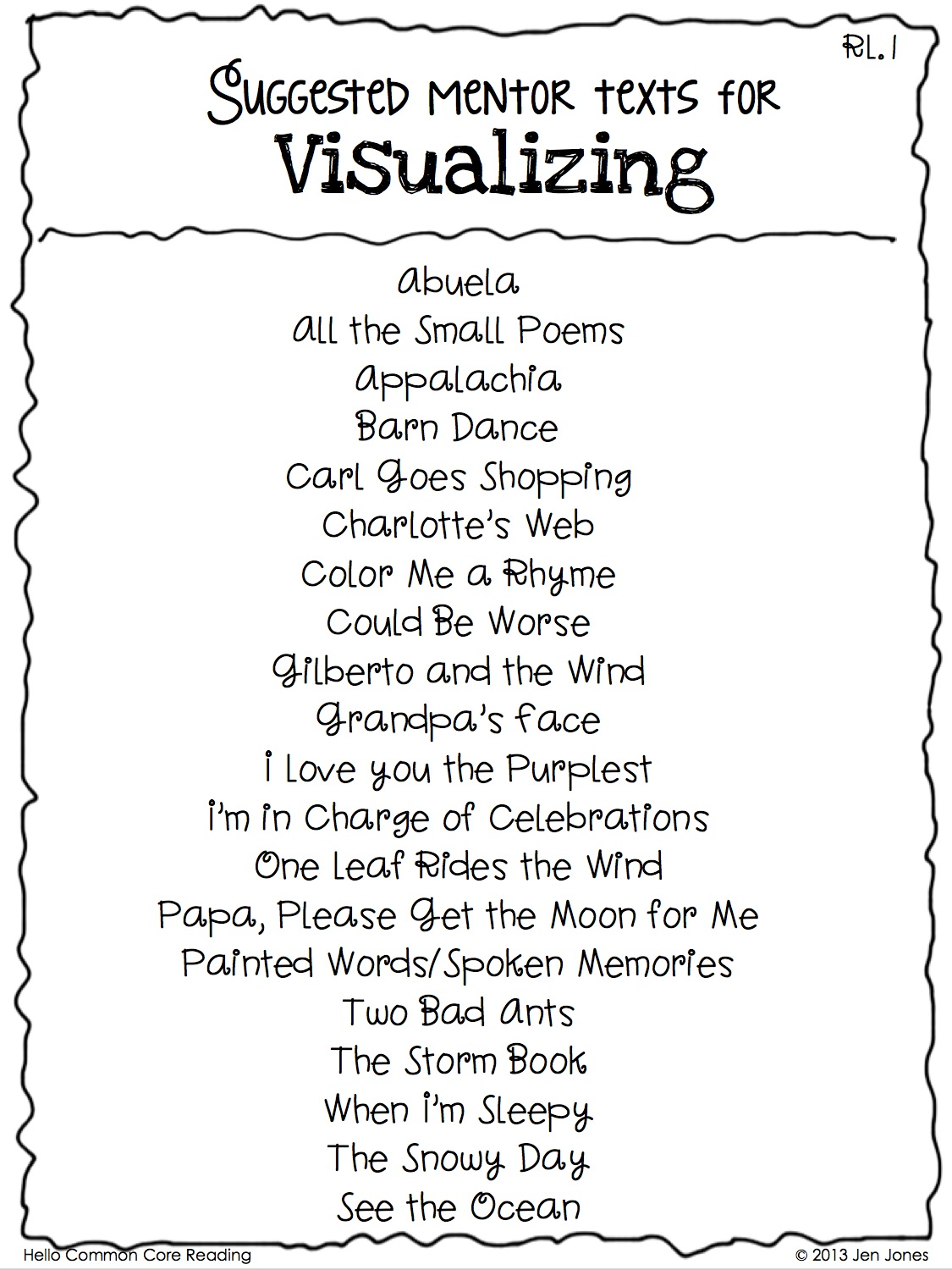 Visualizing Worksheet 1st