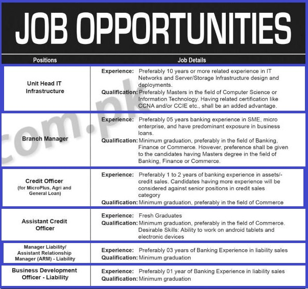 Accounting & Finance, Administrative, Banking, Information Technology (IT), All Cities (Pakistan), Islamabad Job Ads, Jang Jobs,