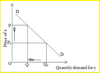 Negative-cross-elasticity-of-demand