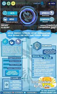 NCC (National Creativity Competition) 2017 dari SMA Darul 'Ulum 1 Unggulan BPP-Teknologi Jombang
