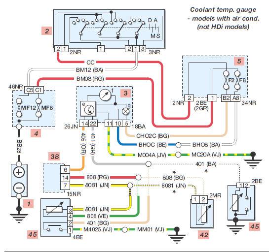 206 mux - diagrama de cableados el u00e9ctricos