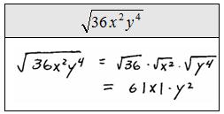 OpenAlgebra.com: Simplifying Radical Expressions