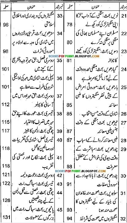 Azdawaji Zindgi Kay Aadab Download by Allama Shaikh Khalid Urdu Book