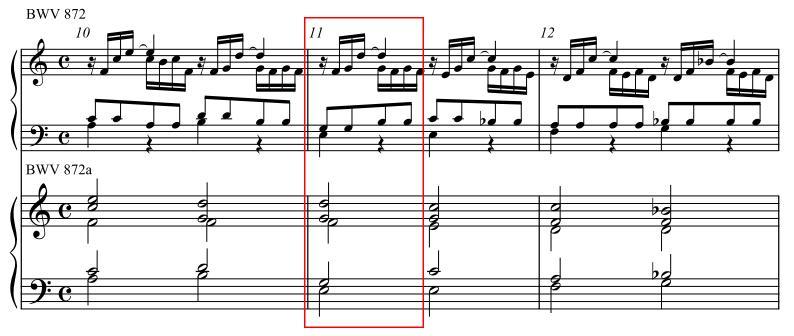 Bach's Cello Suites, Editor's Notes