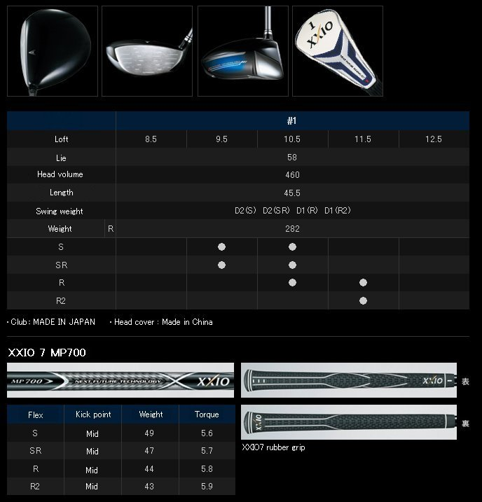 japanese golf clubs dunlop japan xxio 7 driver. Black Bedroom Furniture Sets. Home Design Ideas