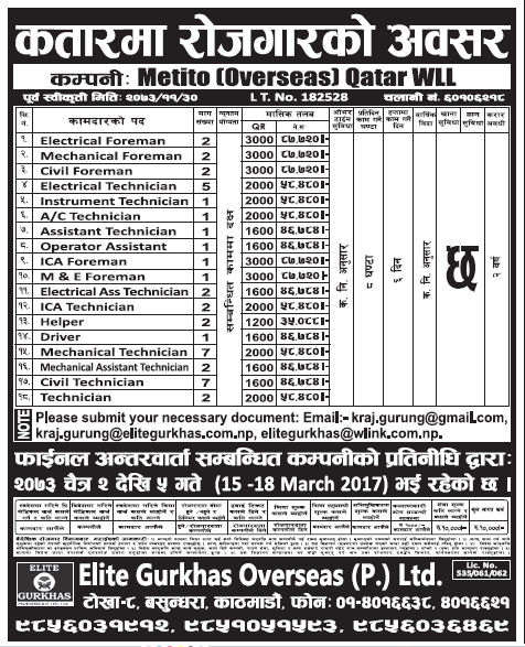 Jobs in Qatar for Nepali, Salary Rs 87,720