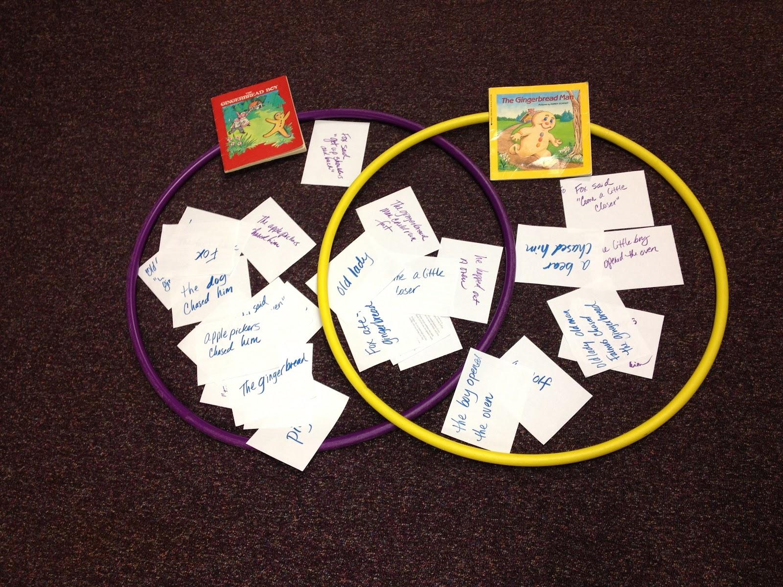 gingerbread venn diagram yamaha golf cart wiring gas kindergarten tales the man