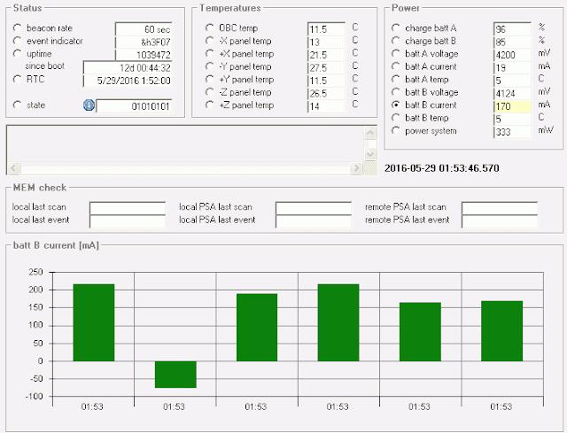 UWE-3 Telemetry Decoder