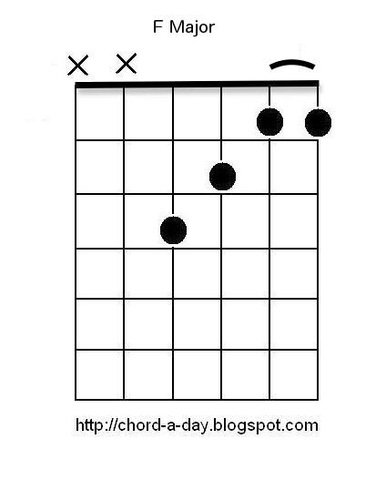 guitar f chord 2015confession. Black Bedroom Furniture Sets. Home Design Ideas