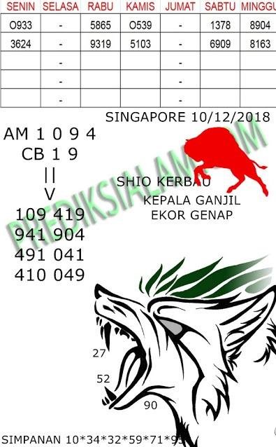 dadumaster Code Syair Singapura