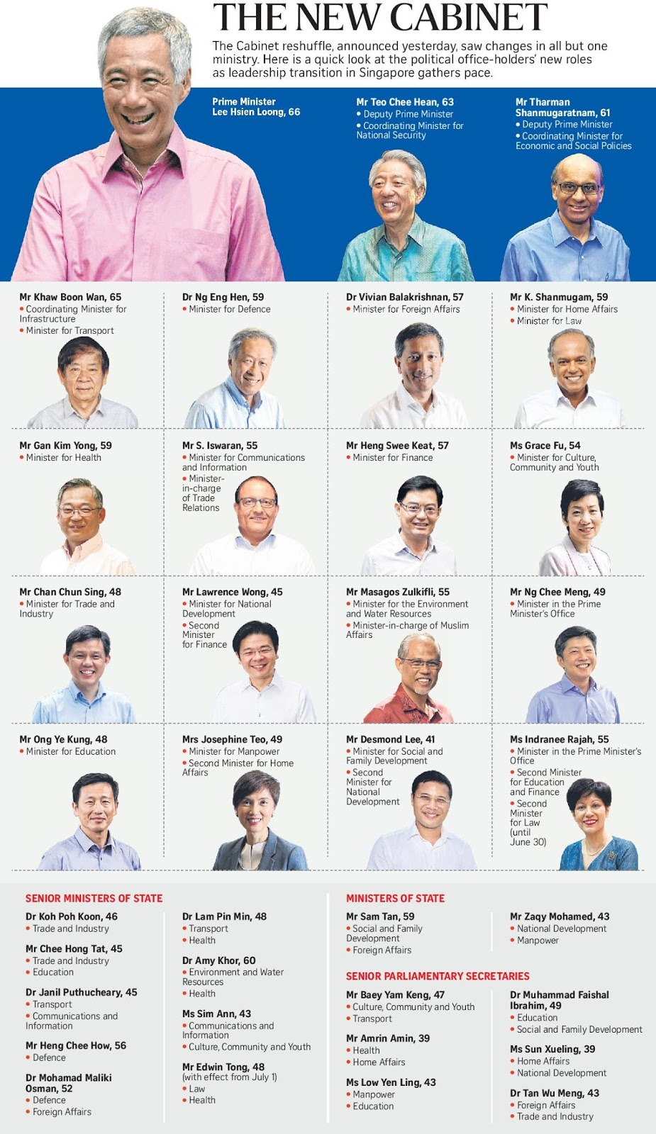 if only singaporeans stopped to think singapore cabinet