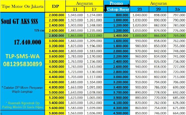 Daftar Harga Promo Kredit Motor Yamaha