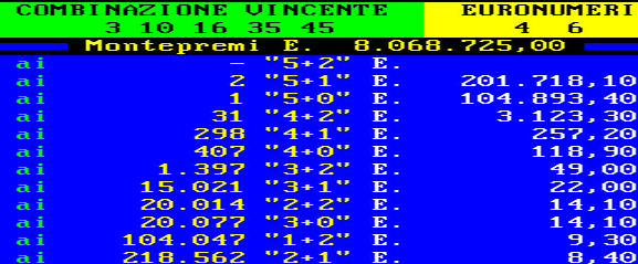 Eurojackpot 10.08 18