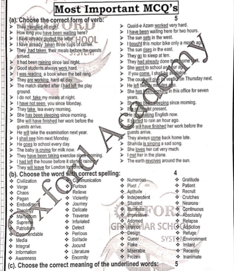 9th Class English Guess Paper 2019 ~ Sadaqat Academy