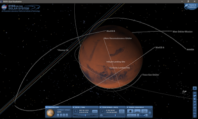 InSight landing location according to Eyes