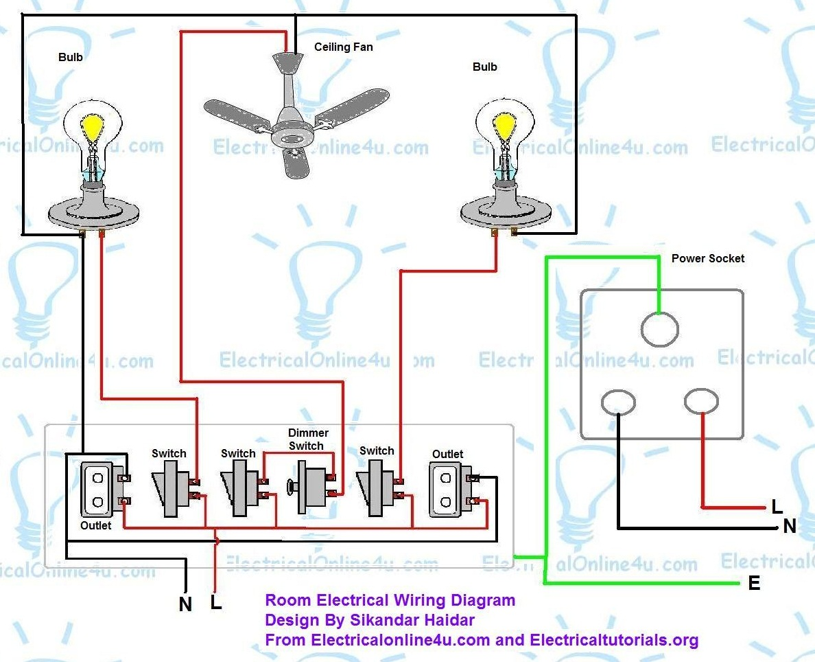 Electrical Socket Wiring Diagram Fishbone Template Excel Free How To Wire A Room In House Online 4u