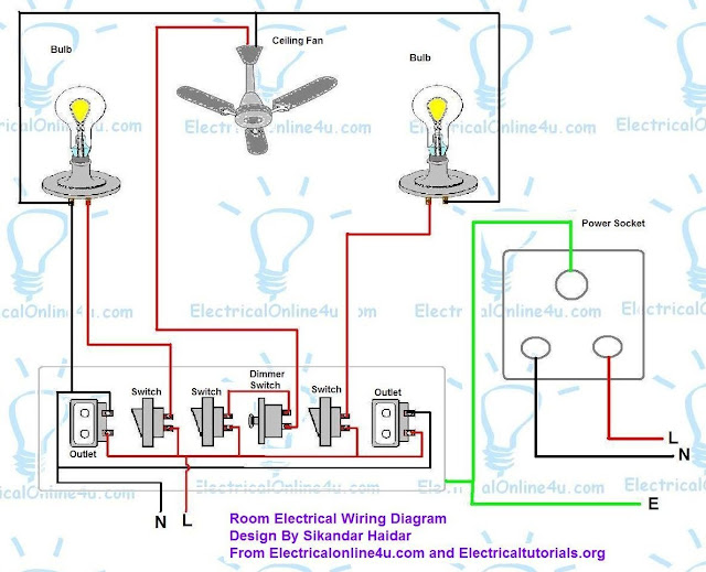 two lights one switch wiring diagram power into light two room design with wiring diagram how to wire a room in house | electrical online 4u