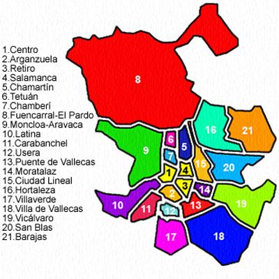 Distritos de Madrid