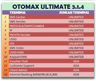 Otomax Ultimate 314 Crack gratis aktivasi