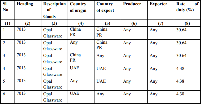 "Anti-dumping Duty On ""Opal Glassware"", Originating In Or Exported From China PR & UAE"