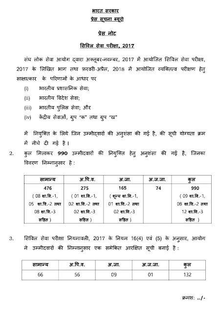 UPSC+Final+Result+of+Civil+Service+Examination+2017+declared