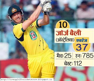 latest cricket news