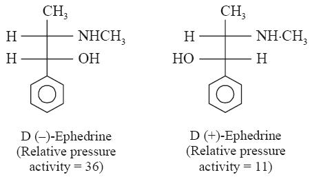 D(–)-ephedrine and D(+) ephedrine