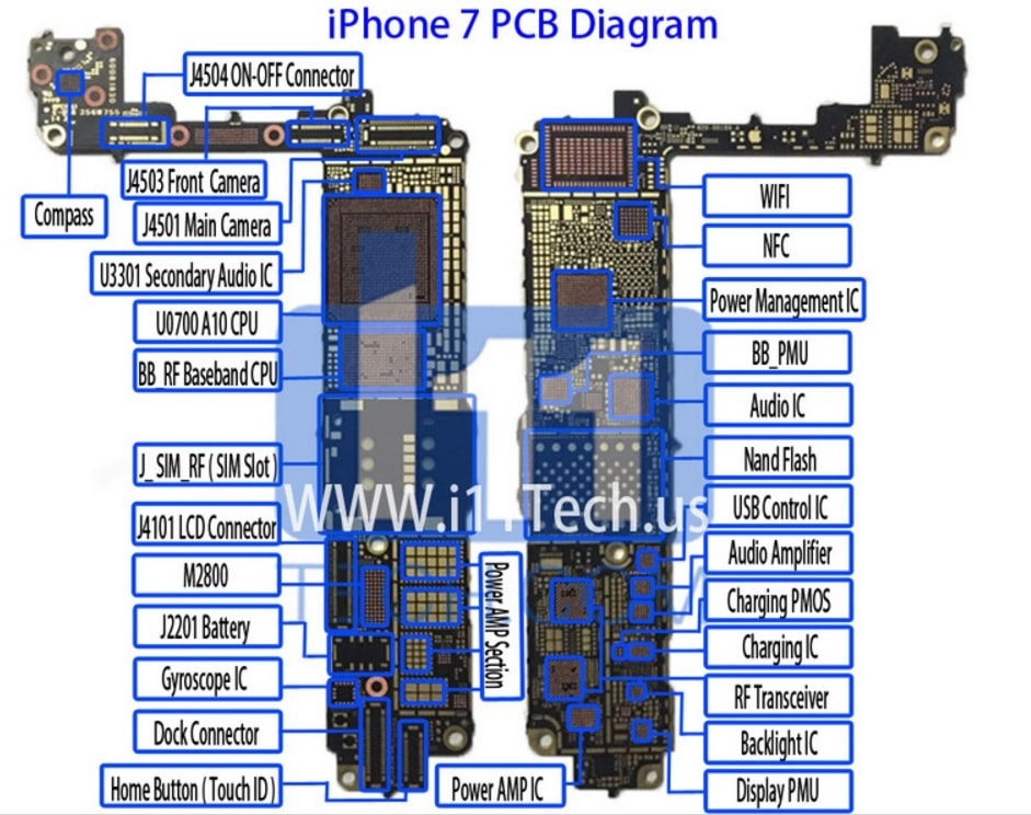 All about ios jailbreak iphone diagrams iphone 7 pcb diagram ccuart Gallery