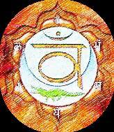 svadhisthana chakra