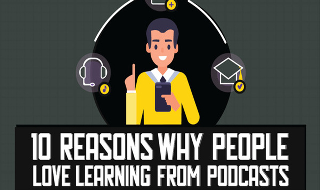 Why Podcast Popularity is Increasing Day-by-Day