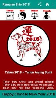 Download APlikasi Ramalan Shio 2018 Lengkap di Android APK