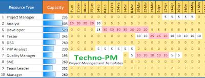 Excel Capacity Plan