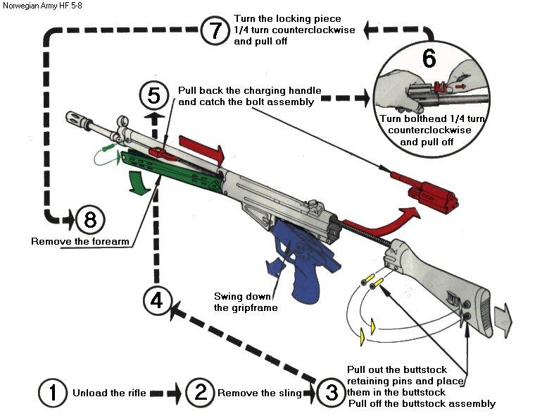 Asian Weapons, Guns: G3 Rifle