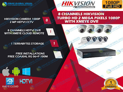 Paket 8 Camera HIKVISION