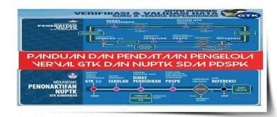 Panduan Dan Pendataan Pengelola Verval GTK Dan NUPTK SDM PDSPK