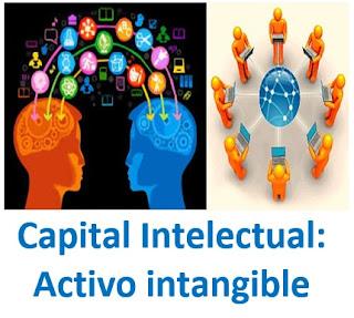Capital Intelectual: Concepto y Clasificación