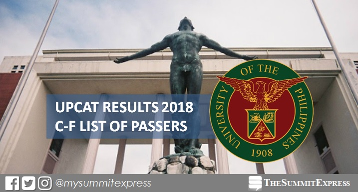C-F List of Passers: UPCAT 2018 Results