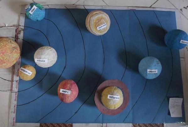 Alat peraga sistem tata surya