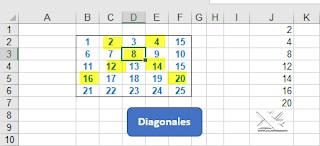 VBA: Extraer elementos de las diagonales de una matriz