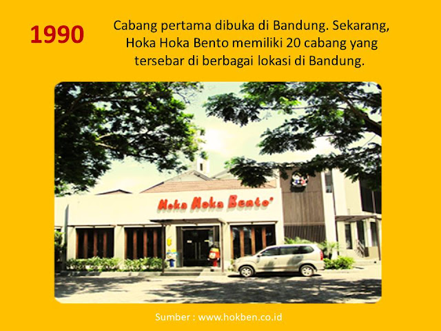 hokben 33 tahun sejarah hokben indonesia
